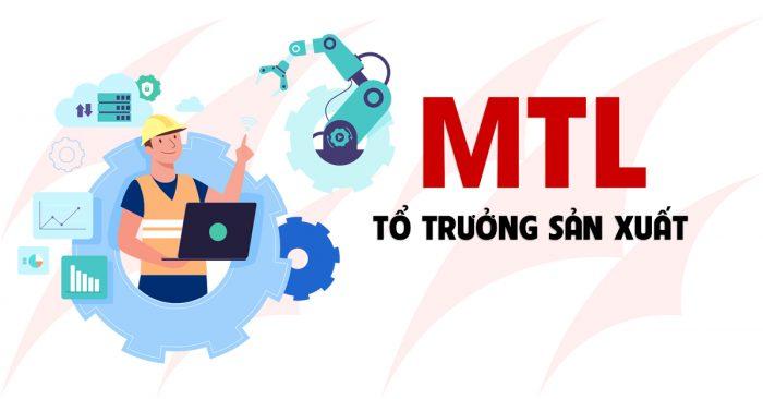 Khoa Hoc To Truong San Suat